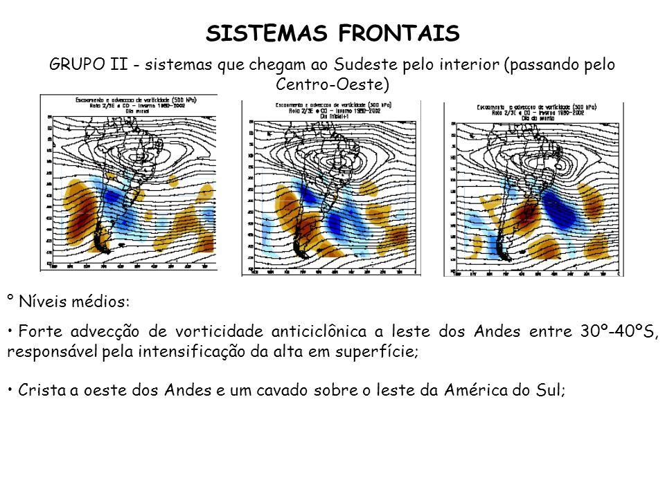 SISTEMAS FRONTAIS GRUPO II - sistemas que chegam ao Sudeste pelo interior (passando pelo Centro-Oeste)