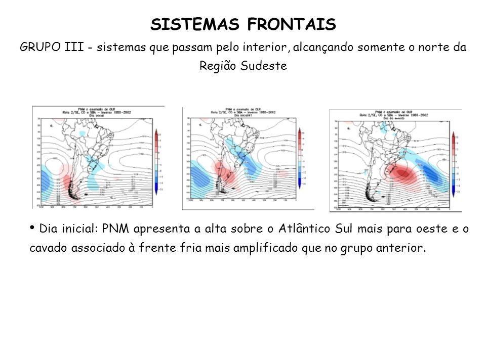 SISTEMAS FRONTAIS GRUPO III - sistemas que passam pelo interior, alcançando somente o norte da Região Sudeste.