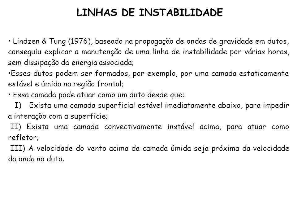 LINHAS DE INSTABILIDADE