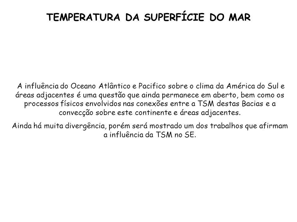 TEMPERATURA DA SUPERFÍCIE DO MAR