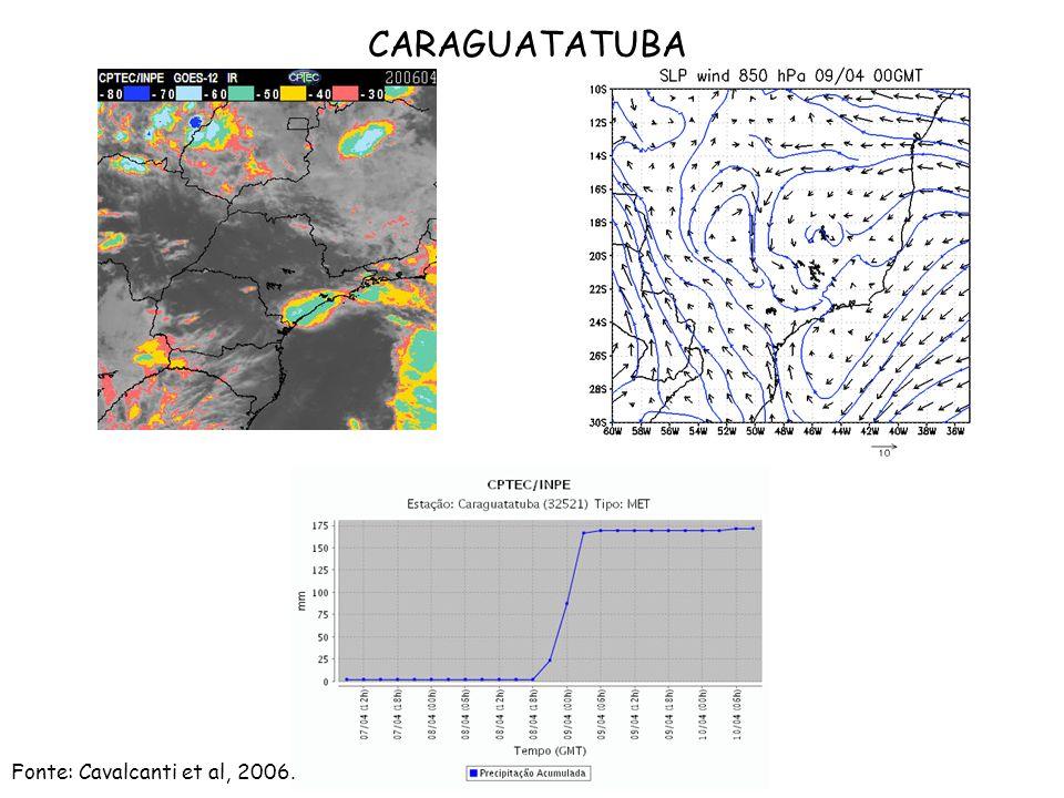 CARAGUATATUBA Fonte: Cavalcanti et al, 2006.