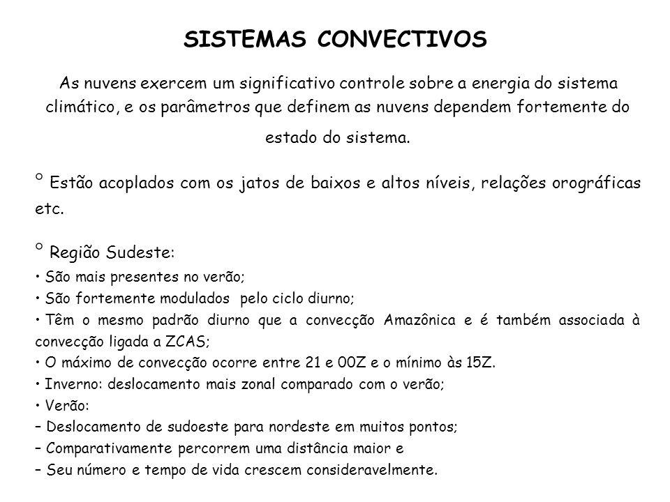 SISTEMAS CONVECTIVOS