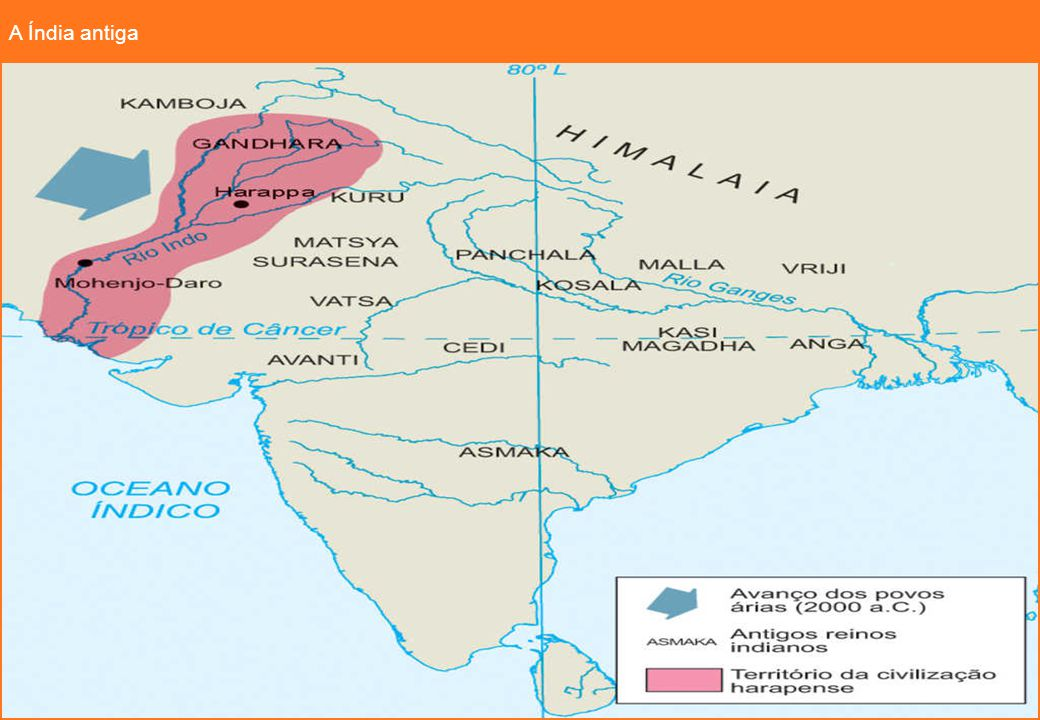 A Índia antiga