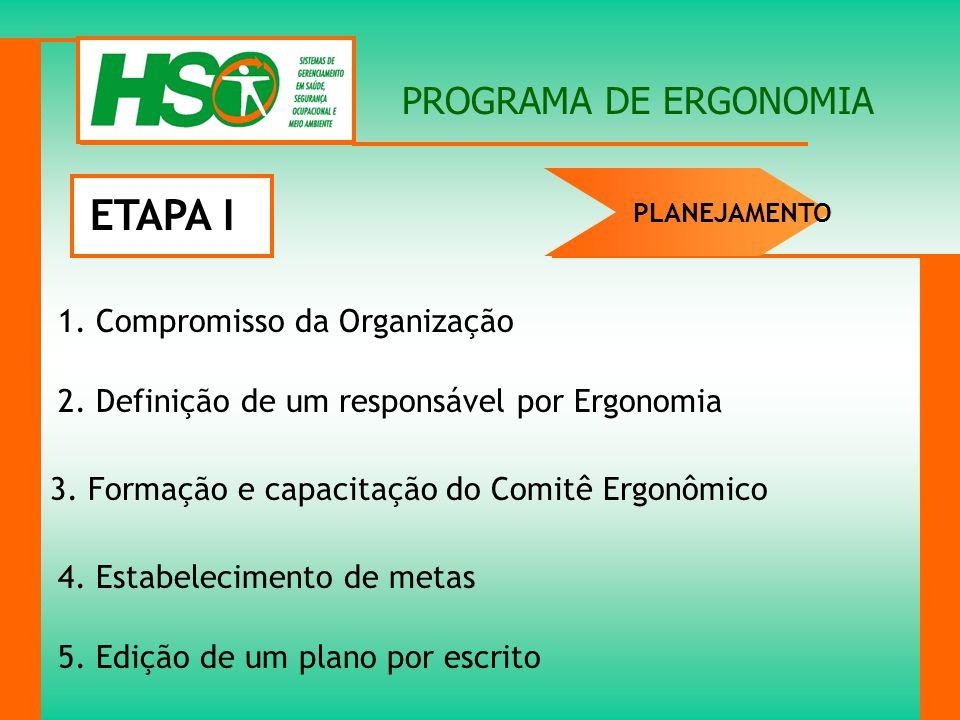 ETAPA I PROGRAMA DE ERGONOMIA 1. Compromisso da Organização