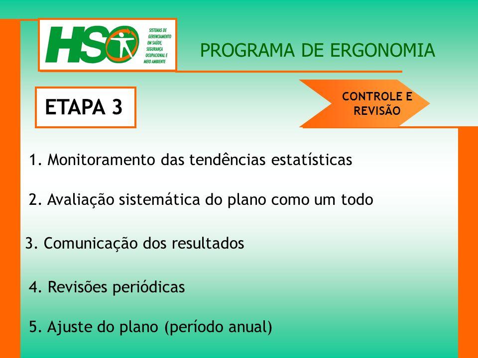 ETAPA 3 PROGRAMA DE ERGONOMIA