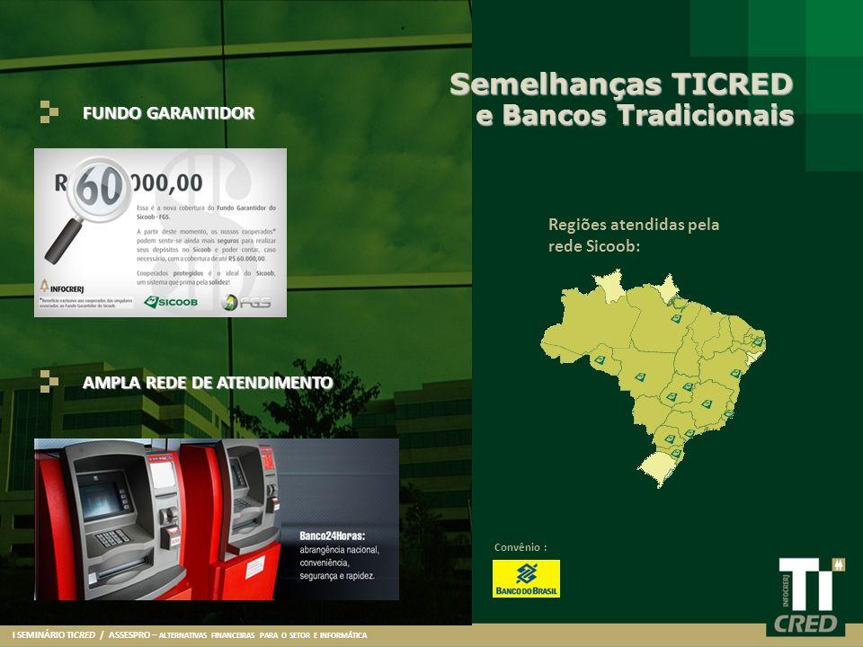Semelhanças TICRED e Bancos Tradicionais FUNDO GARANTIDOR