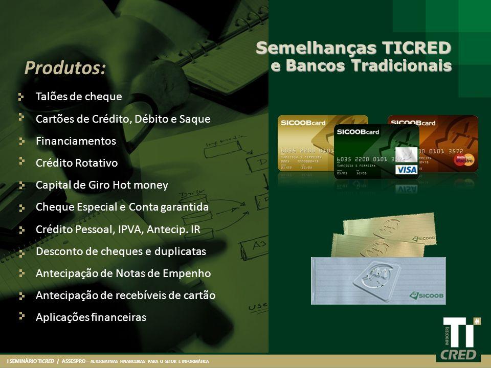 Produtos: Semelhanças TICRED e Bancos Tradicionais Talões de cheque