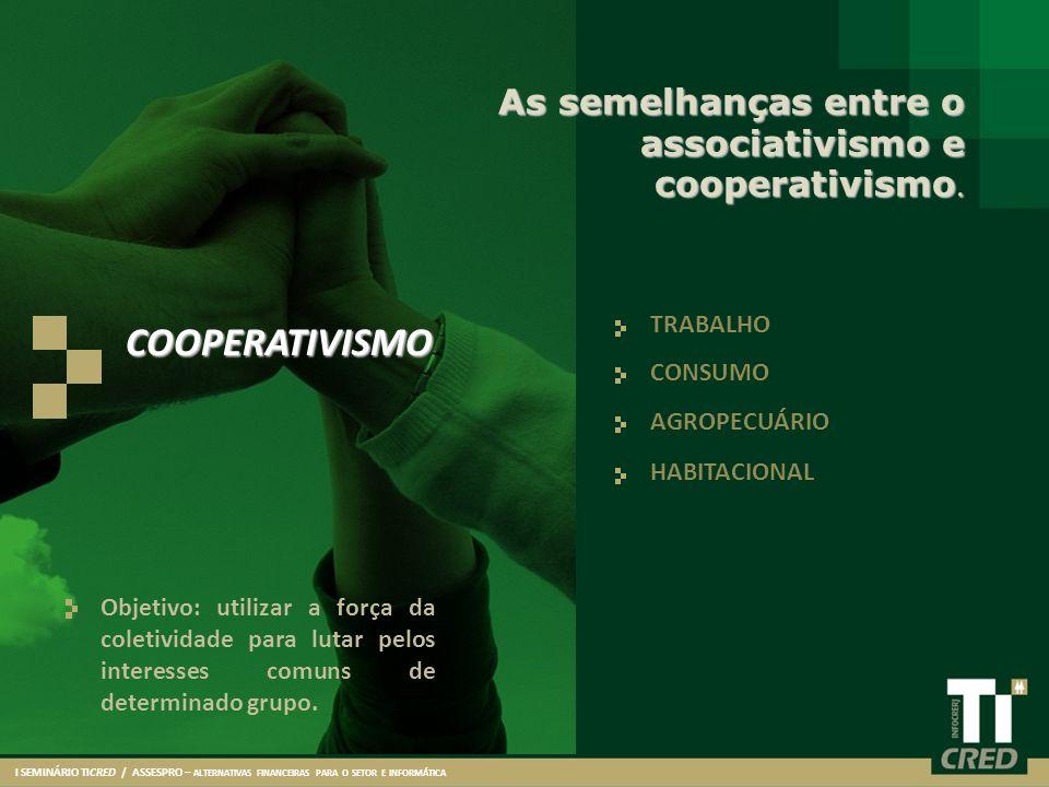 COOPERATIVISMO As semelhanças entre o associativismo e cooperativismo.