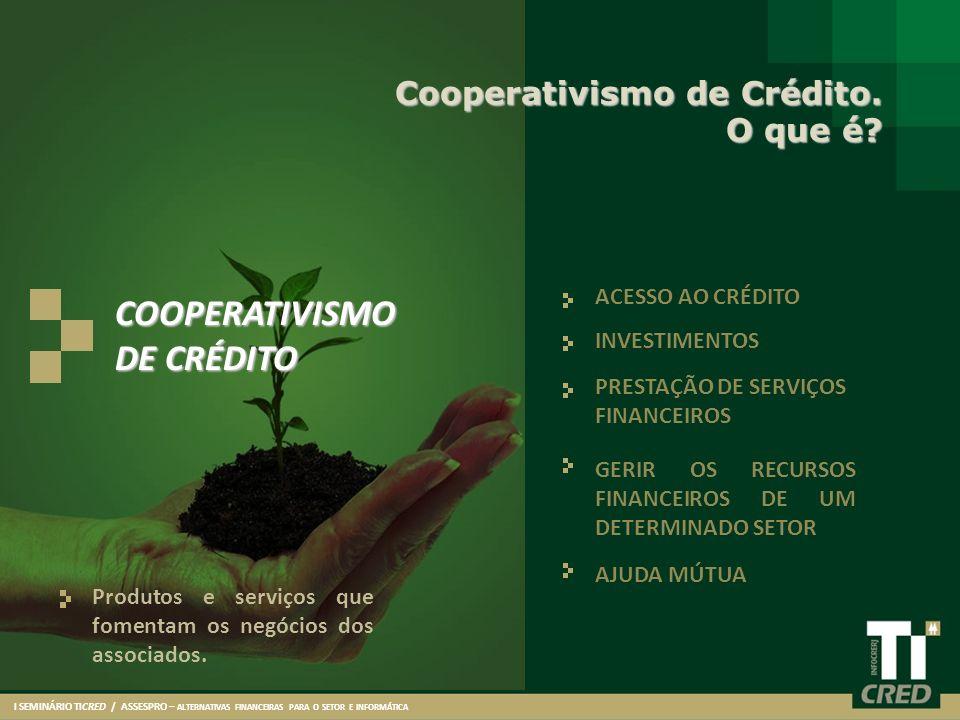 COOPERATIVISMO DE CRÉDITO Cooperativismo de Crédito. O que é