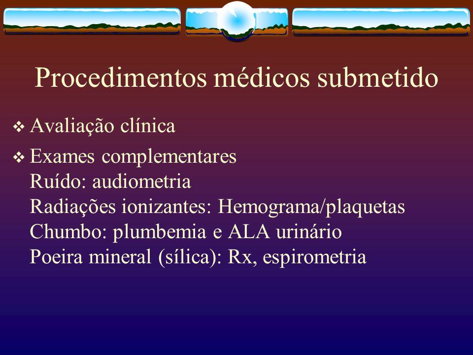 Procedimentos médicos submetido