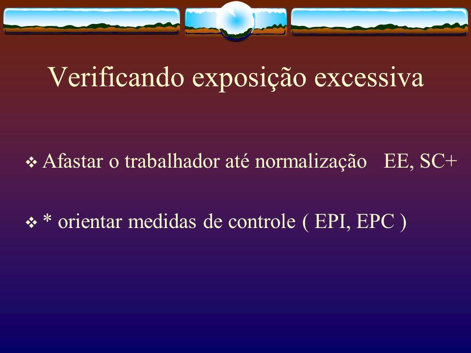 Verificando exposição excessiva