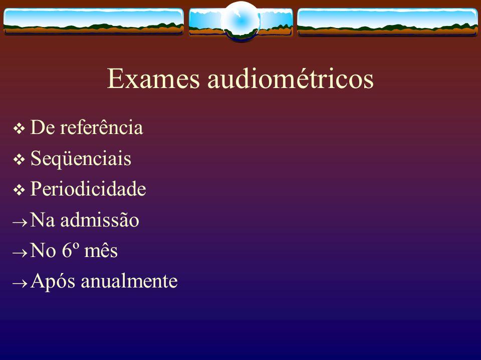Exames audiométricos De referência Seqüenciais Periodicidade