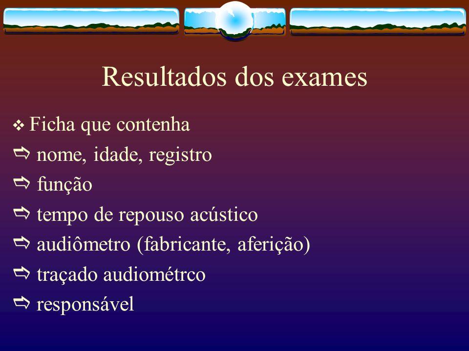 Resultados dos exames Ficha que contenha  nome, idade, registro
