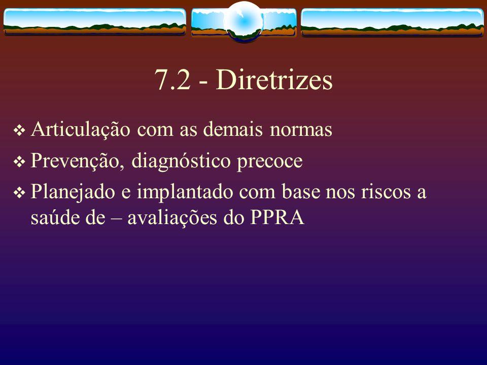7.2 - Diretrizes Articulação com as demais normas