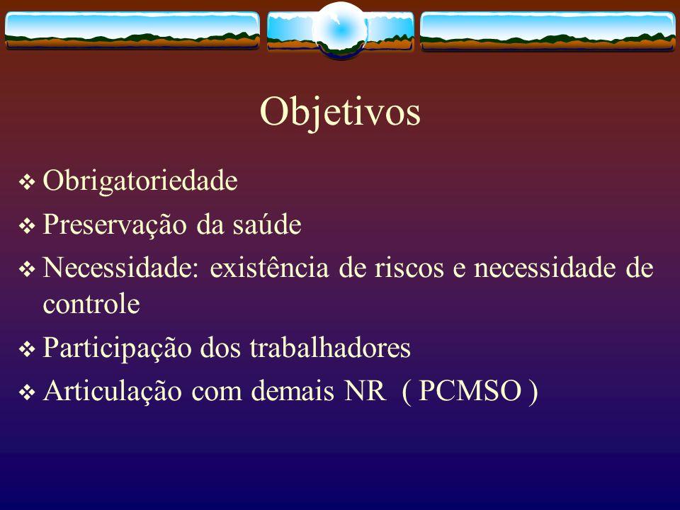Objetivos Obrigatoriedade Preservação da saúde