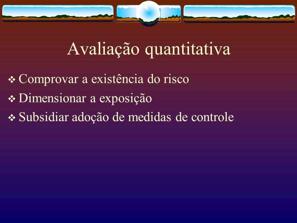 Avaliação quantitativa