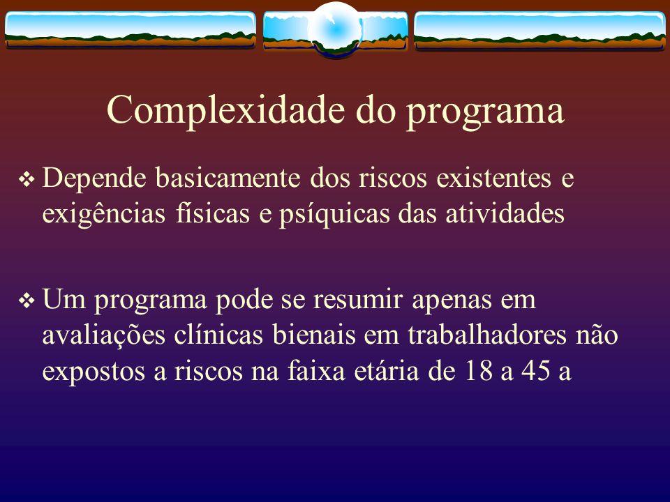 Complexidade do programa