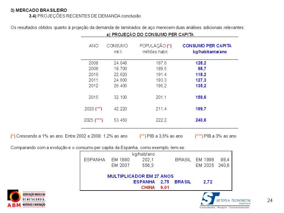 24 3) MERCADO BRASILEIRO 3.4) PROJEÇÕES RECENTES DE DEMANDA conclusão