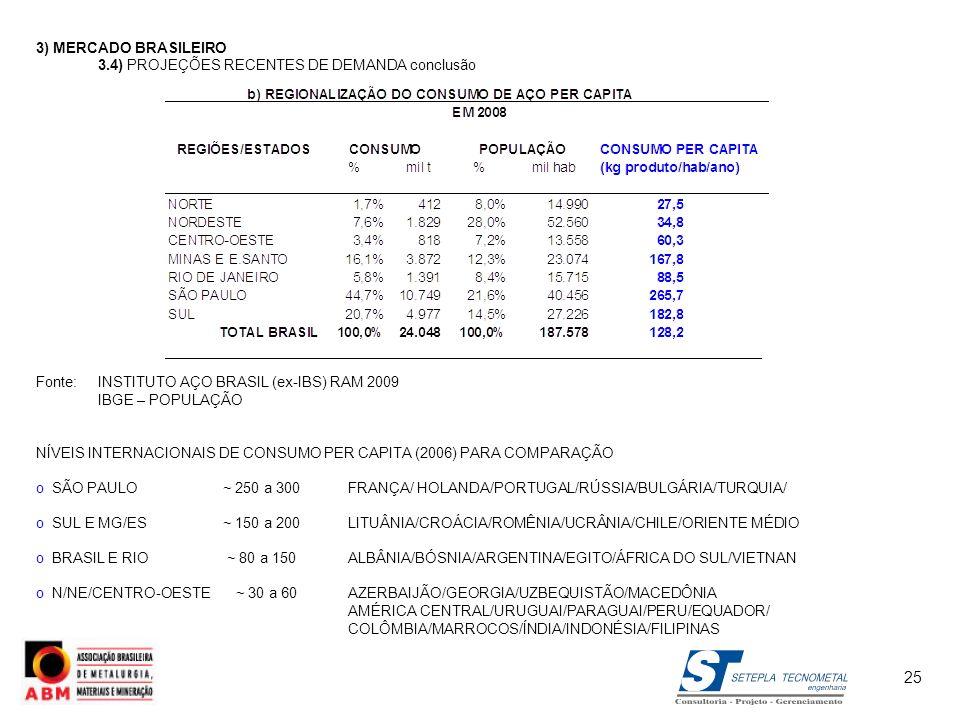25 3) MERCADO BRASILEIRO 3.4) PROJEÇÕES RECENTES DE DEMANDA conclusão