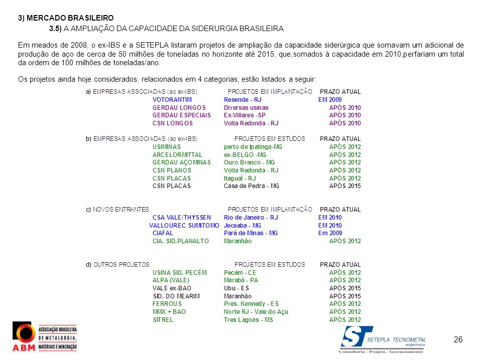 3) MERCADO BRASILEIRO3.5) A AMPLIAÇÃO DA CAPACIDADE DA SIDERURGIA BRASILEIRA.