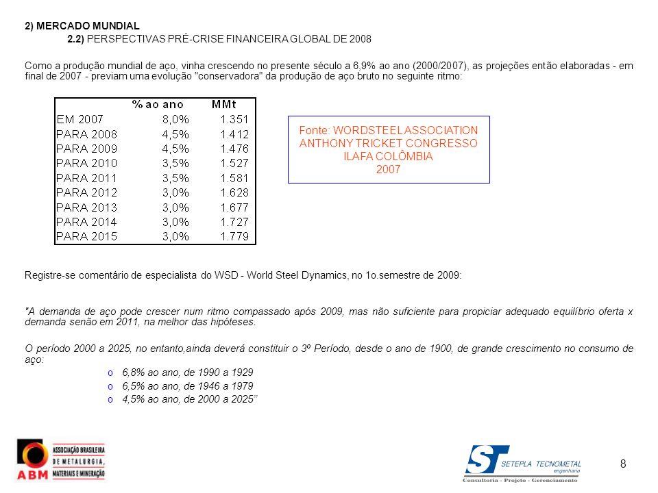 2) MERCADO MUNDIAL 2.2) PERSPECTIVAS PRÉ-CRISE FINANCEIRA GLOBAL DE 2008.