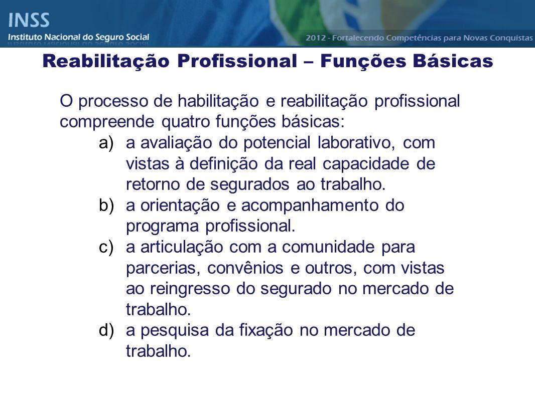 Reabilitação Profissional – Funções Básicas