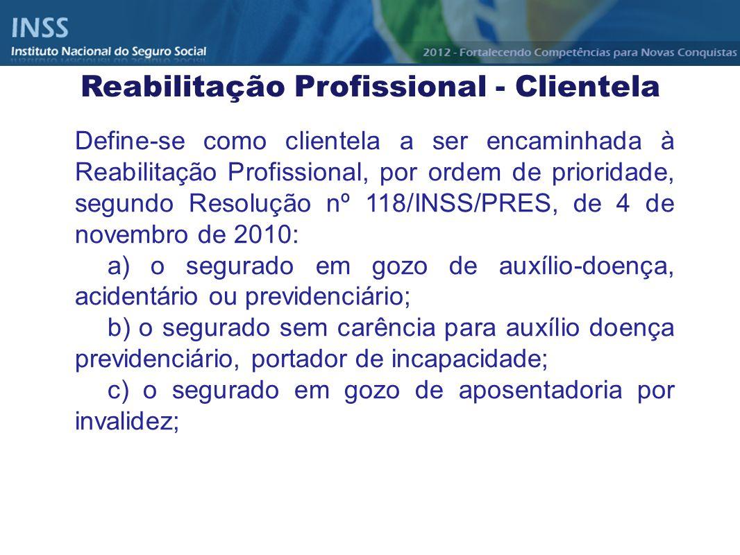Reabilitação Profissional - Clientela