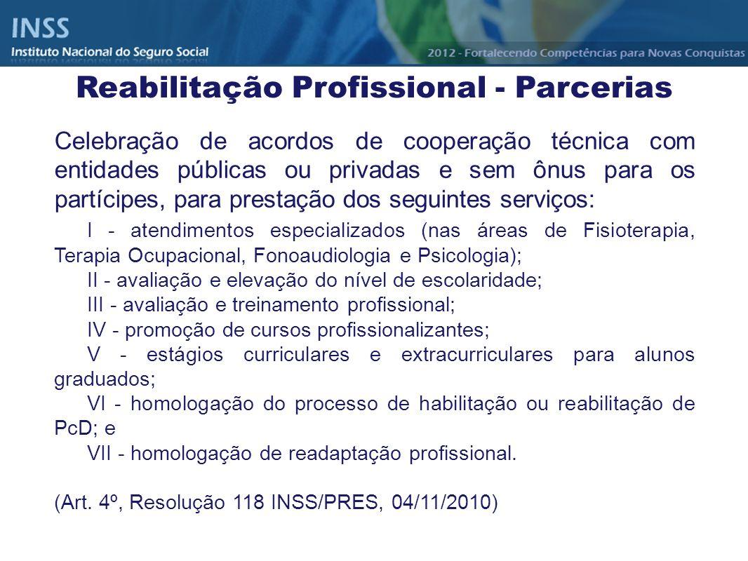 Reabilitação Profissional - Parcerias