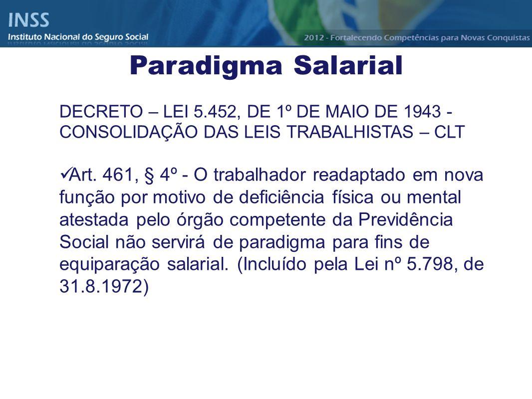 Paradigma Salarial DECRETO – LEI 5.452, DE 1º DE MAIO DE 1943 -CONSOLIDAÇÃO DAS LEIS TRABALHISTAS – CLT.