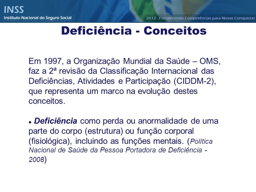 Deficiência - Conceitos