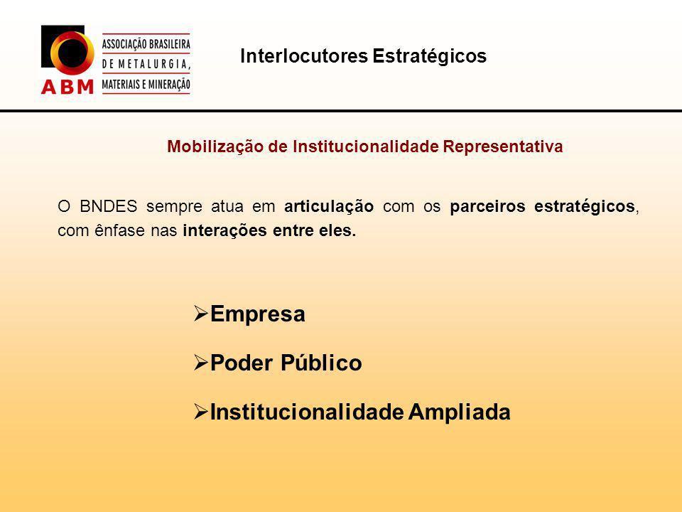 Mobilização de Institucionalidade Representativa