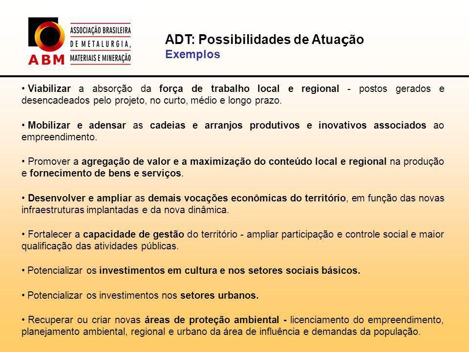 ADT: Possibilidades de Atuação