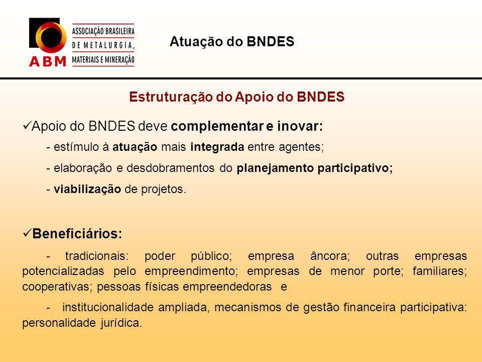 Apoio do BNDES deve complementar e inovar: