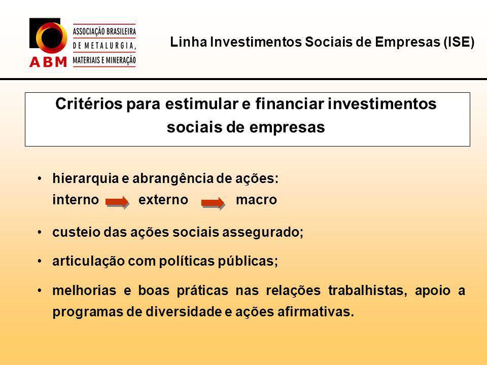 Critérios para estimular e financiar investimentos