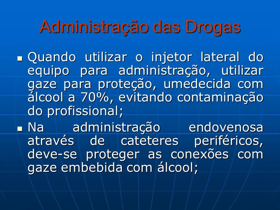 Administração das Drogas
