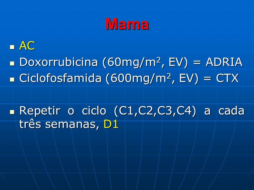 Mama AC Doxorrubicina (60mg/m2, EV) = ADRIA