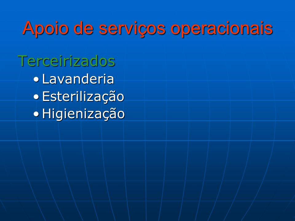 Apoio de serviços operacionais