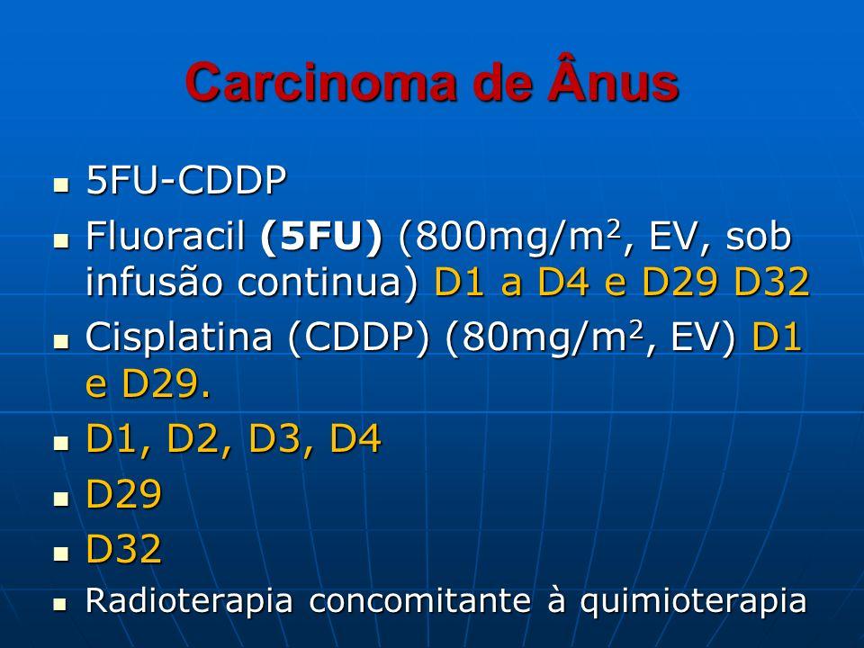 Carcinoma de Ânus 5FU-CDDP