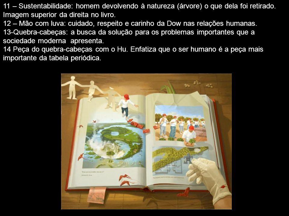 11 – Sustentabilidade: homem devolvendo à natureza (árvore) o que dela foi retirado. Imagem superior da direita no livro.