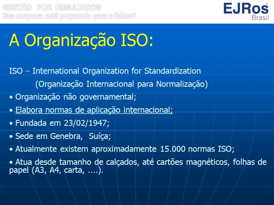 A Organização ISO: ISO – International Organization for Standardization. (Organização Internacional para Normalização)