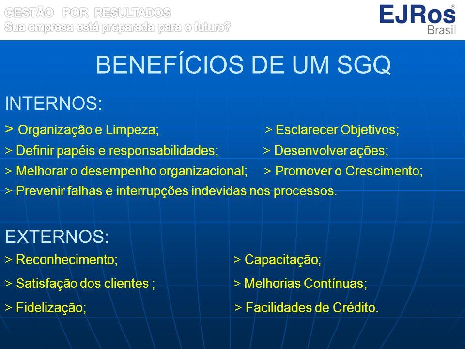 BENEFÍCIOS DE UM SGQ INTERNOS: EXTERNOS: