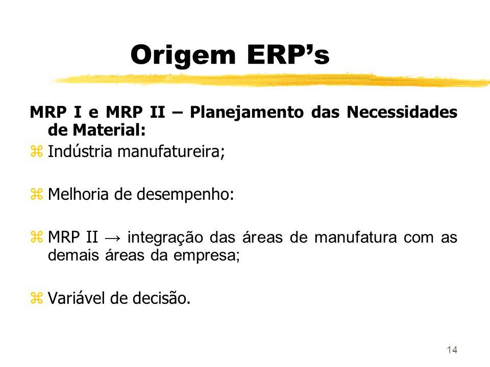 Origem ERP's MRP I e MRP II – Planejamento das Necessidades de Material: Indústria manufatureira; Melhoria de desempenho: