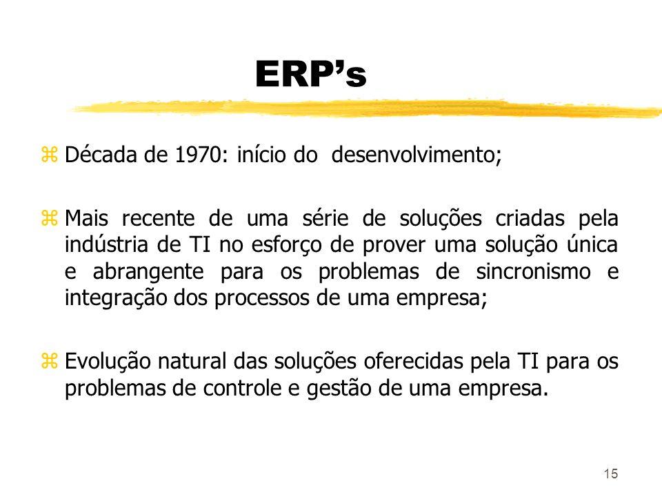 ERP's Década de 1970: início do desenvolvimento;