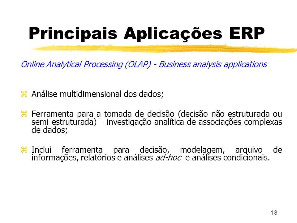 Principais Aplicações ERP