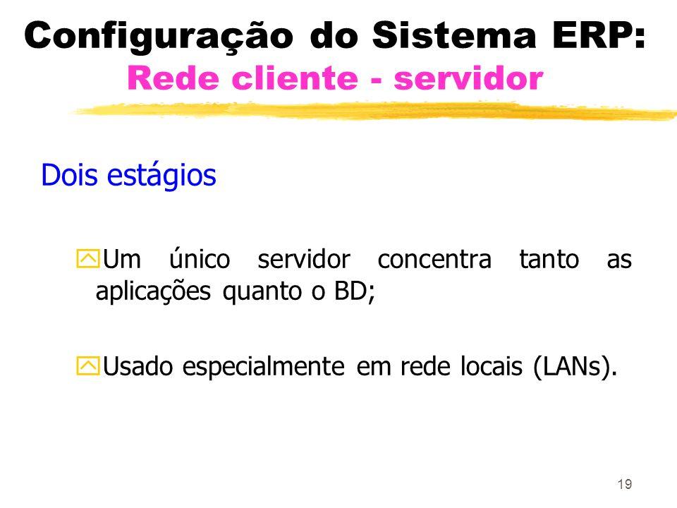 Configuração do Sistema ERP: Rede cliente - servidor