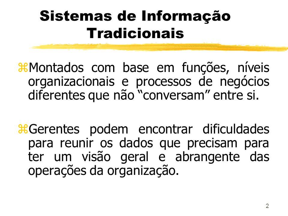 Sistemas de Informação Tradicionais