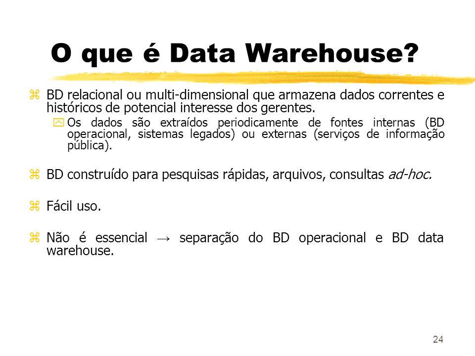 O que é Data Warehouse BD relacional ou multi-dimensional que armazena dados correntes e históricos de potencial interesse dos gerentes.