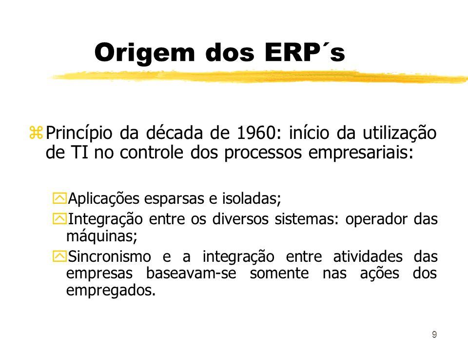 Origem dos ERP´s Princípio da década de 1960: início da utilização de TI no controle dos processos empresariais: