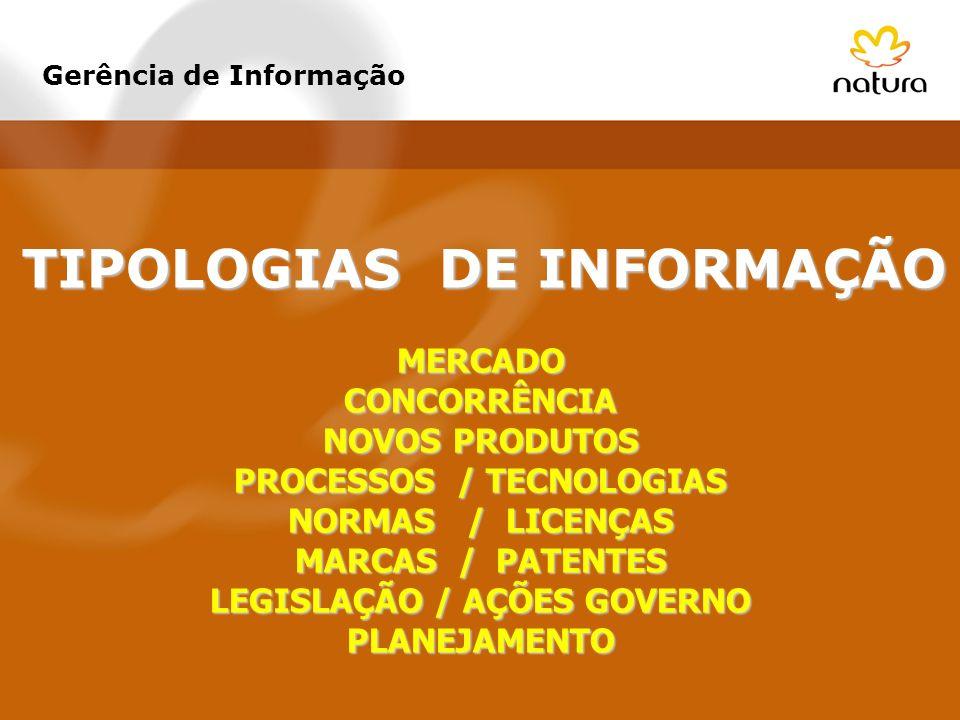 TIPOLOGIAS DE INFORMAÇÃO