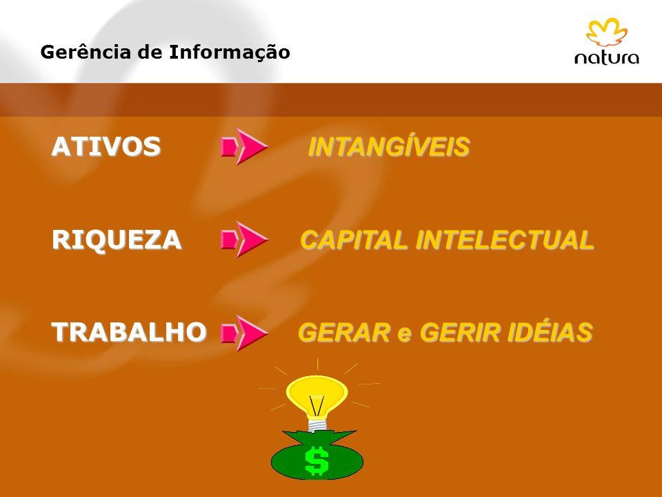 RIQUEZA CAPITAL INTELECTUAL